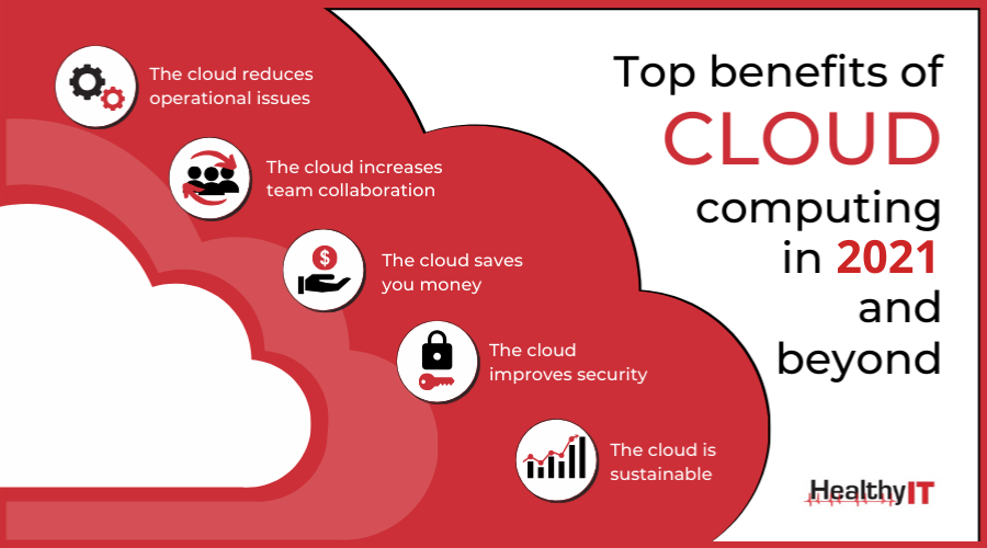 Top benefits of cloud computing in 2021 and beyond